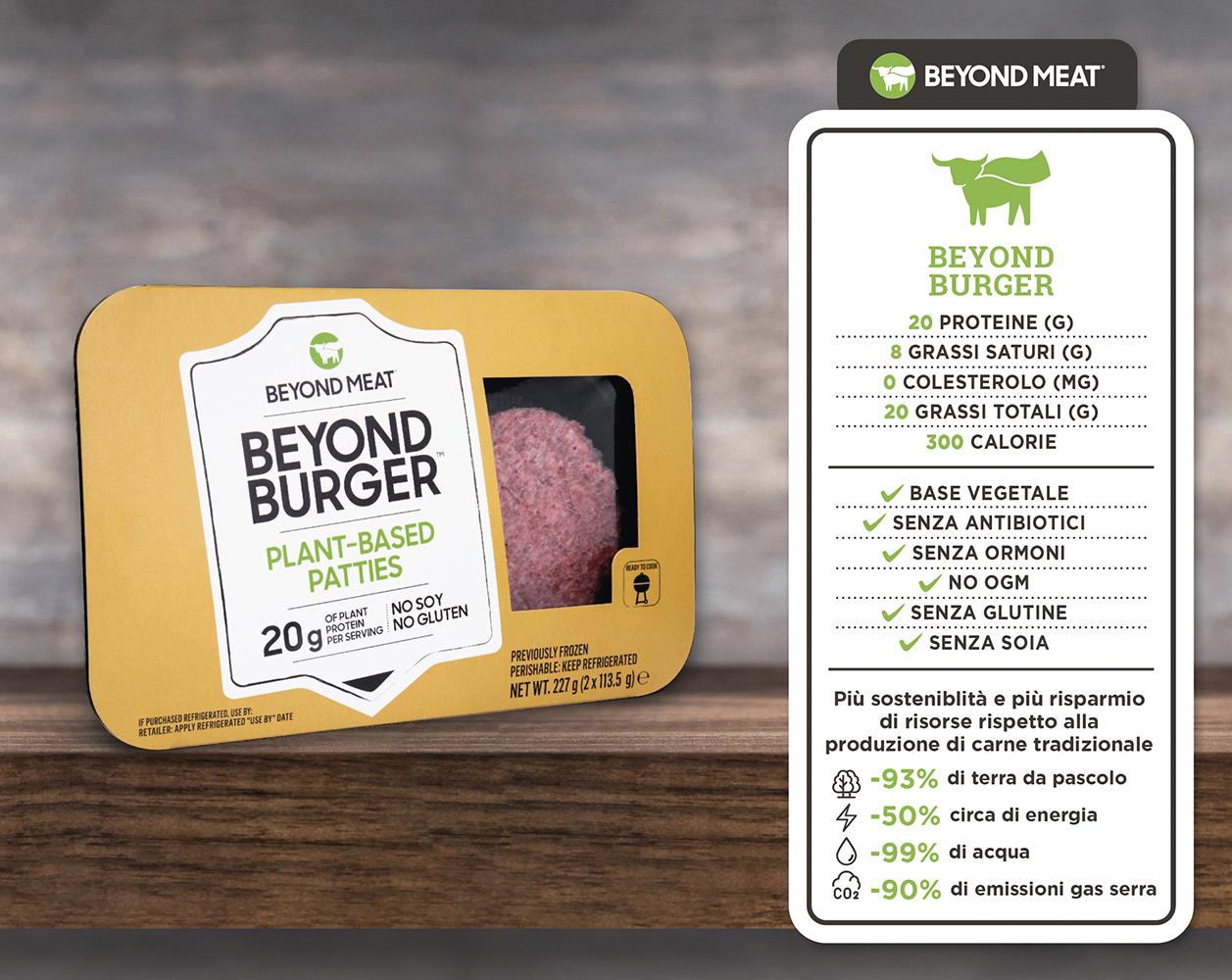 Beyond Burger - Il rivoluzionario burger vegetale che piace all'ambiente oltre che ai carnivori